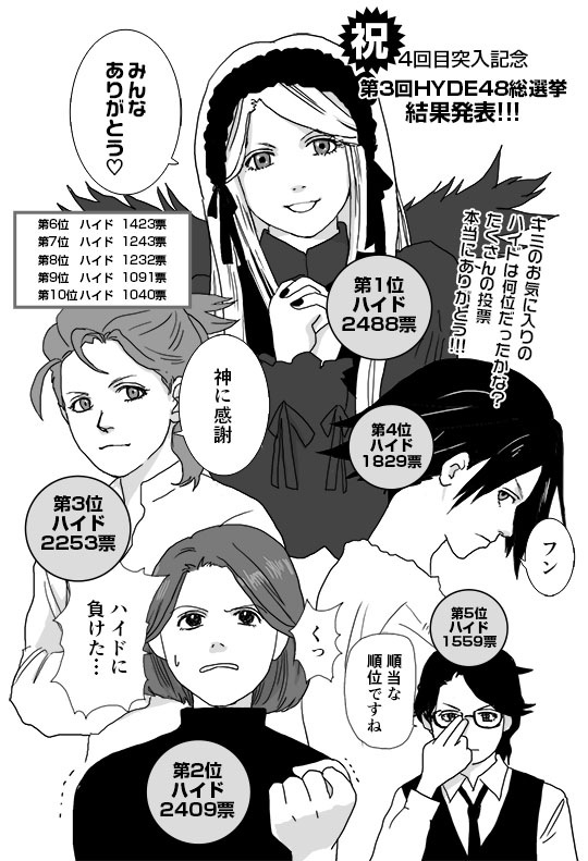 第4回HYDE48総選挙、開始